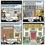 The Gentrification Cycle