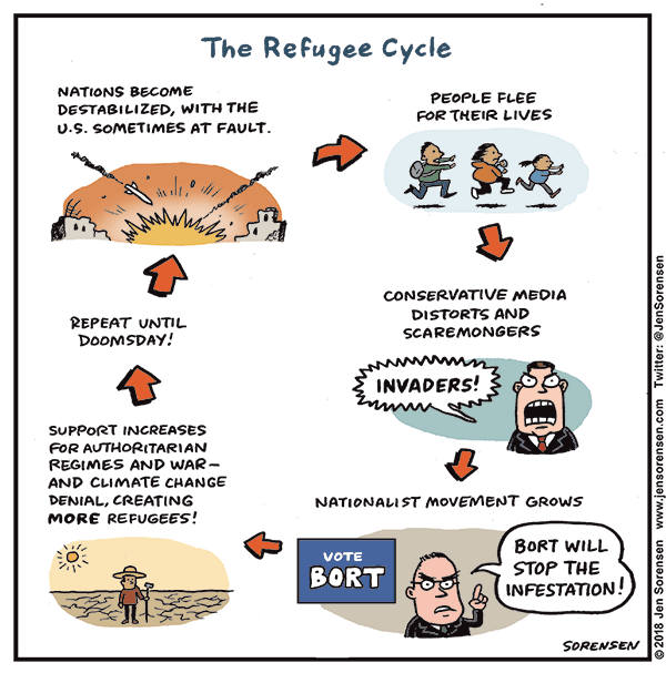 The Refugee Cycle