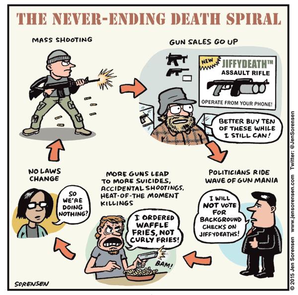 Cartoon: The Never-Ending Death Spiral