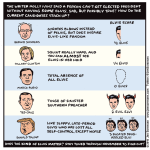 The 2016 elections and the Elvis Factor