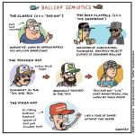 Ballcap Semiotics
