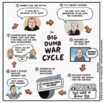 The Big Dumb War Cycle