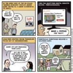Rental Breakdown